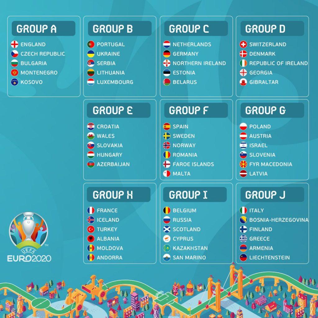 ผลจับฉลากรอบคัดเลือกยูโร2020 - รวมเรื่องราวเกี่ยวกับฟุตบอล ที่คุณไม่ควรพลาด  กับ Dropballs The Story Of Football